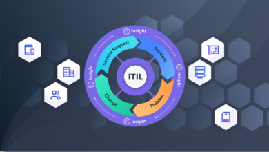 Photo of ITIL nedir?